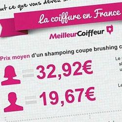 Enjoy Coiffure Marche En Famenne Accueil Facebook