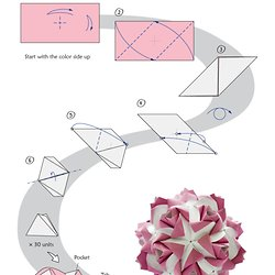 Origami alaslow pearltrees little roses kusudama diagram ccuart Images