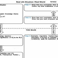 sample tok presentation topics