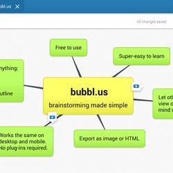 Graphicorganizers - Branson bubbl us concept map