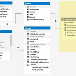 SSAS | Pearltrees