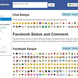 Facebook Symbols Smileys Emoticons And Code List